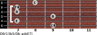 D9/13b5/Db add(7) guitar chord