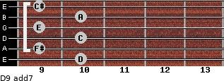 D9 add(7) for guitar on frets 10, 9, 10, 9, 10, 9