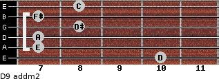 D9 add(m2) for guitar on frets 10, 7, 7, 8, 7, 8