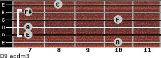 D9 add(m3) for guitar on frets 10, 7, 7, 10, 7, 8