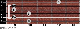 D9(b5) for guitar on frets 10, 9, 10, 9, 9, 12