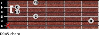 D9(b5) for guitar on frets x, 5, 2, 1, 1, 2