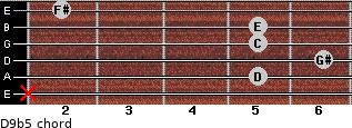 D9(b5) for guitar on frets x, 5, 6, 5, 5, 2