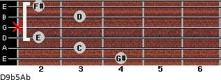 D9b5/Ab for guitar on frets 4, 3, 2, x, 3, 2