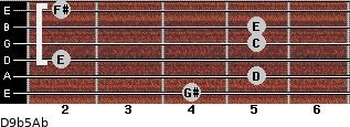 D9b5/Ab for guitar on frets 4, 5, 2, 5, 5, 2
