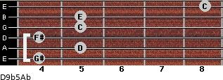 D9b5/Ab for guitar on frets 4, 5, 4, 5, 5, 8