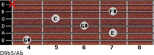 D9b5/Ab for guitar on frets 4, 7, 6, 5, 7, x