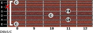 D9b5/C for guitar on frets 8, 11, 10, 11, x, 8