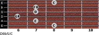 D9b5/C for guitar on frets 8, 7, 6, 7, 7, 8