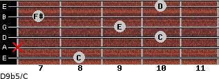 D9b5/C for guitar on frets 8, x, 10, 9, 7, 10