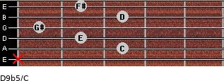 D9b5/C for guitar on frets x, 3, 2, 1, 3, 2
