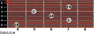 D9b5/G# for guitar on frets 4, 7, 6, 5, 7, x
