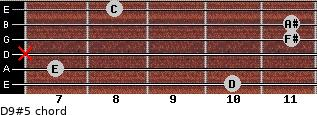 D9#5 for guitar on frets 10, 7, x, 11, 11, 8