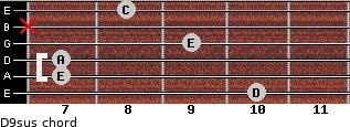 D9sus for guitar on frets 10, 7, 7, 9, x, 8