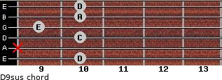 D9sus for guitar on frets 10, x, 10, 9, 10, 10