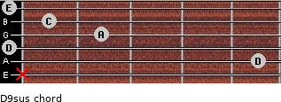 D9sus for guitar on frets x, 5, 0, 2, 1, 0