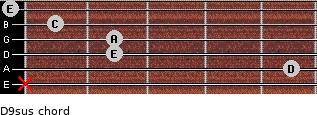 D9sus for guitar on frets x, 5, 2, 2, 1, 0