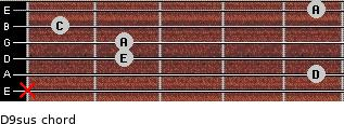D9sus for guitar on frets x, 5, 2, 2, 1, 5
