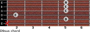 D9sus for guitar on frets x, 5, 2, 5, 5, 5