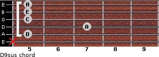 D9sus for guitar on frets x, 5, 7, 5, 5, 5