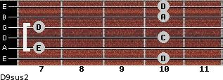 D9sus2 for guitar on frets 10, 7, 10, 7, 10, 10