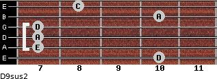 D9sus2 for guitar on frets 10, 7, 7, 7, 10, 8