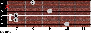 D9sus2 for guitar on frets 10, 7, 7, 9, x, 8