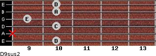 D9sus2 for guitar on frets 10, x, 10, 9, 10, 10