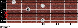 D9sus2 for guitar on frets 10, x, x, 9, 10, 8