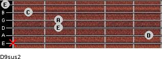 D9sus2 for guitar on frets x, 5, 2, 2, 1, 0