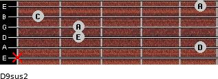D9sus2 for guitar on frets x, 5, 2, 2, 1, 5