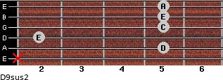 D9sus2 for guitar on frets x, 5, 2, 5, 5, 5