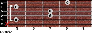 D9sus2 for guitar on frets x, 5, 7, 7, 5, 8