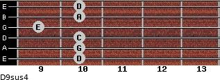 D9sus4 for guitar on frets 10, 10, 10, 9, 10, 10