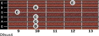 D9sus4 for guitar on frets 10, 10, 10, 9, 10, 12