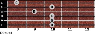 D9sus4 for guitar on frets 10, 10, 10, 9, 10, 8