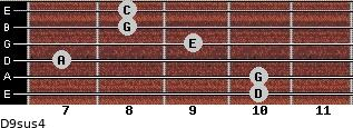 D9sus4 for guitar on frets 10, 10, 7, 9, 8, 8
