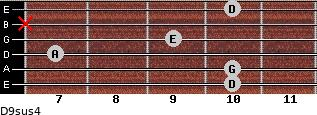 D9sus4 for guitar on frets 10, 10, 7, 9, x, 10