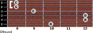 D9sus4 for guitar on frets 10, 12, 12, 9, 8, 8