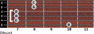 D9sus4 for guitar on frets 10, 7, 7, 7, 8, 8