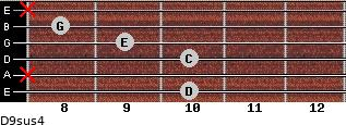 D9sus4 for guitar on frets 10, x, 10, 9, 8, x