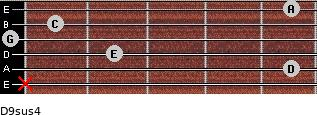 D9sus4 for guitar on frets x, 5, 2, 0, 1, 5