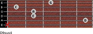 D9sus4 for guitar on frets x, 5, 2, 2, 1, 3