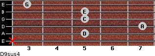 D9sus4 for guitar on frets x, 5, 7, 5, 5, 3