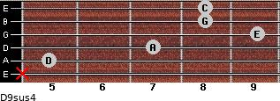 D9sus4 for guitar on frets x, 5, 7, 9, 8, 8