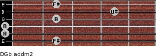 D/Gb add(m2) guitar chord