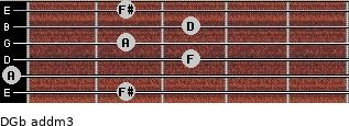 D/Gb add(m3) guitar chord