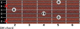 DM for guitar on frets x, 5, 4, 2, x, 5