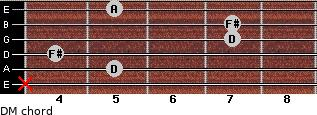 DM for guitar on frets x, 5, 4, 7, 7, 5
