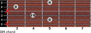 DM for guitar on frets x, 5, 4, x, 3, 5